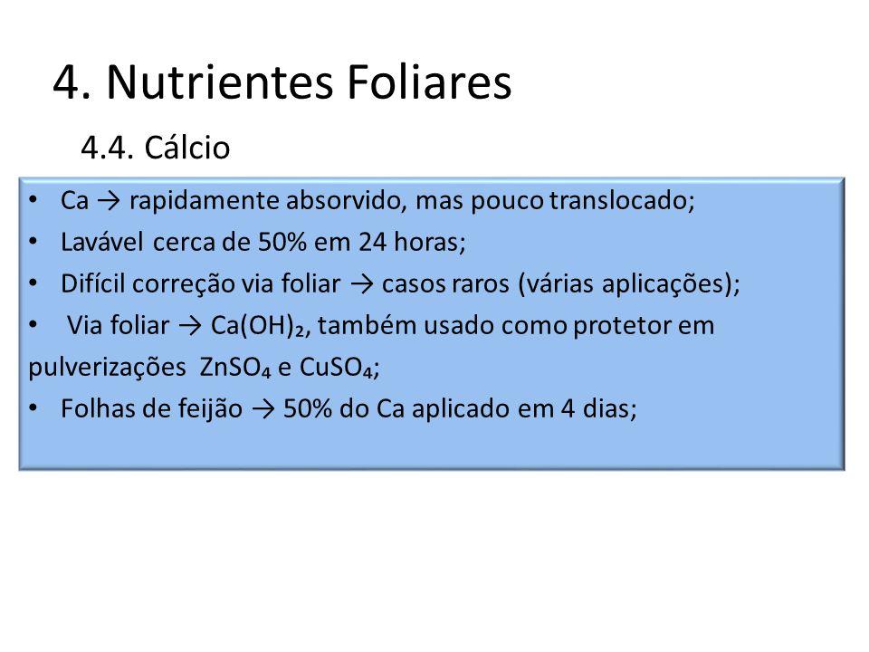 4. Nutrientes Foliares Ca rapidamente absorvido, mas pouco translocado; Lavável cerca de 50% em 24 horas; Difícil correção via foliar casos raros (vár
