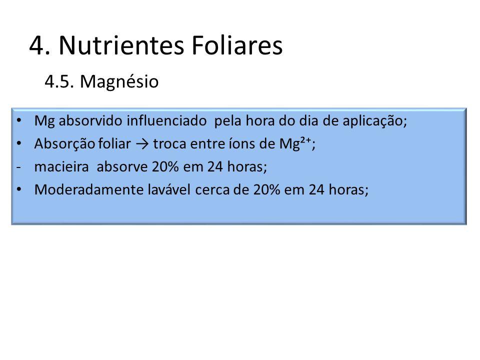 4. Nutrientes Foliares Mg absorvido influenciado pela hora do dia de aplicação; Absorção foliar troca entre íons de Mg²; -macieira absorve 20% em 24 h
