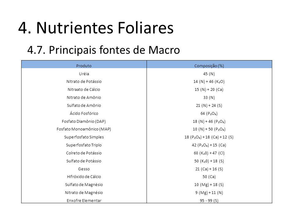 4. Nutrientes Foliares 4.7. Principais fontes de Macro ProdutoComposição (%) Uréia45 (N) Nitrato de Potássio14 (N) + 46 (KO) Nitraato de Cálcio15 (N)