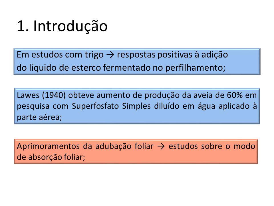 1. Introdução Em estudos com trigo respostas positivas à adição do líquido de esterco fermentado no perfilhamento; Lawes (1940) obteve aumento de prod