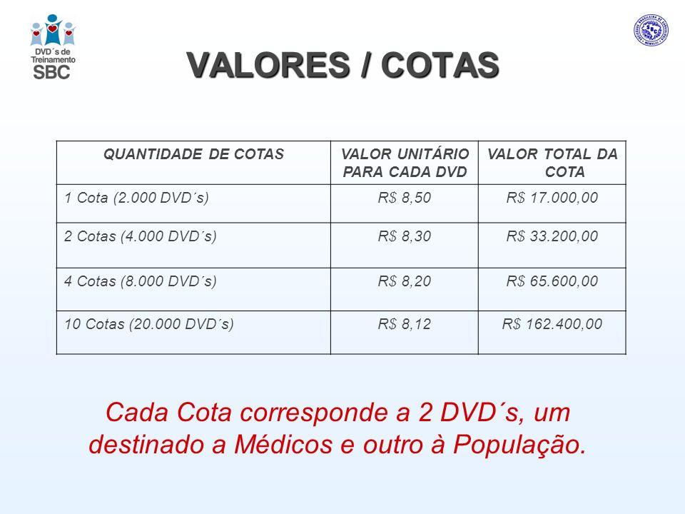 VALORES / COTAS QUANTIDADE DE COTASVALOR UNITÁRIO PARA CADA DVD VALOR TOTAL DA COTA 1 Cota (2.000 DVD´s)R$ 8,50R$ 17.000,00 2 Cotas (4.000 DVD´s)R$ 8,