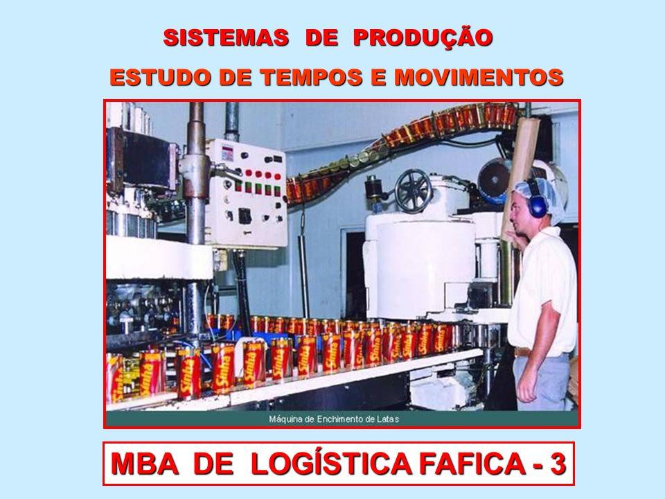 ESTUDO DE TEMPOS E MOVIMENTOS MBA DE LOGÍSTICA FAFICA - 3 SISTEMAS DE PRODUÇÃO