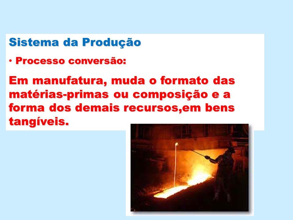 Sistema da Produção Processo conversão: Em manufatura, muda o formato das matérias-primas ou composição e a forma dos demais recursos,em bens tangívei