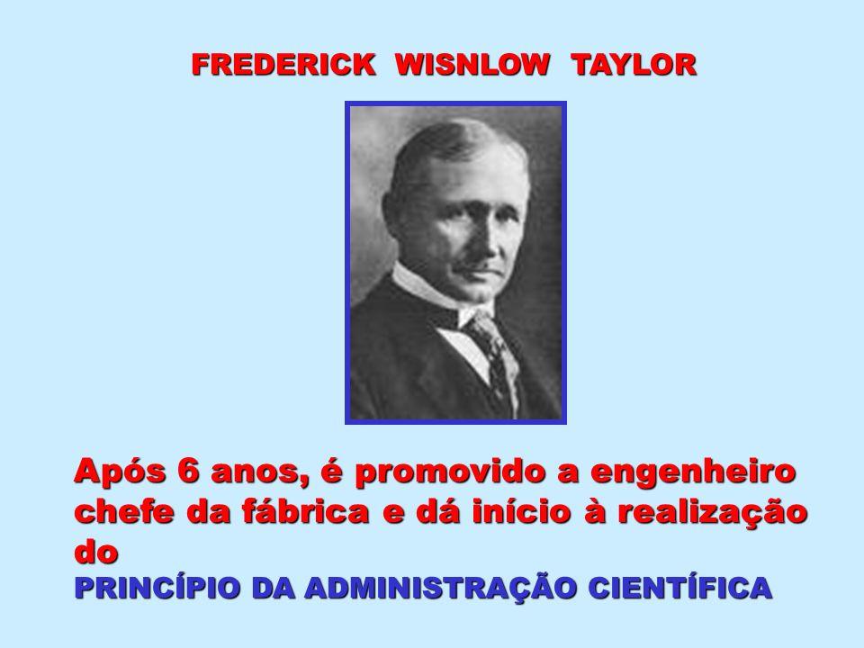 FREDERICK WISNLOW TAYLOR Após 6 anos, é promovido a engenheiro chefe da fábrica e dá início à realização do PRINCÍPIO DA ADMINISTRAÇÃO CIENTÍFICA