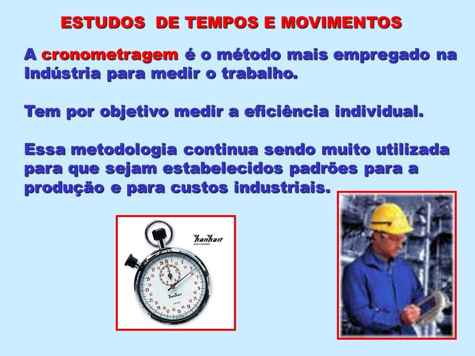 ESTUDOS DE TEMPOS E MOVIMENTOS A cronometragem é o método mais empregado na Indústria para medir o trabalho. Tem por objetivo medir a eficiência indiv