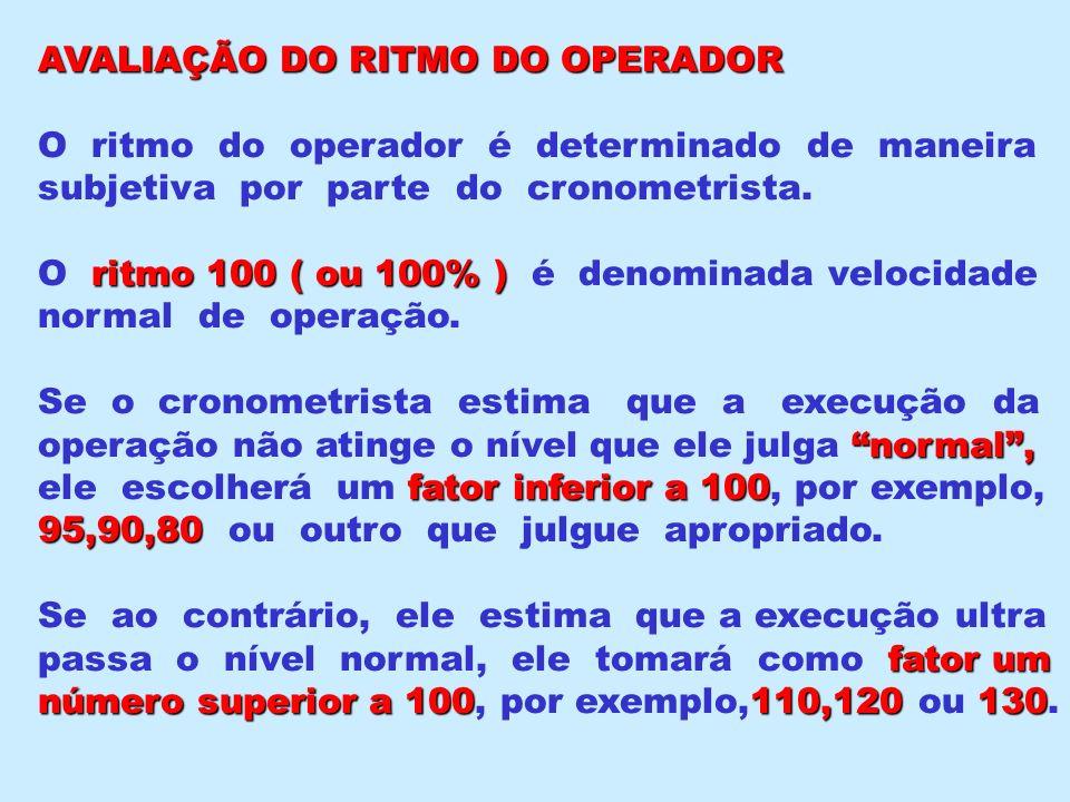 AVALIAÇÃO DO RITMO DO OPERADOR O ritmo do operador é determinado de maneira subjetiva por parte do cronometrista. ritmo 100 ( ou 100% ) O ritmo 100 (