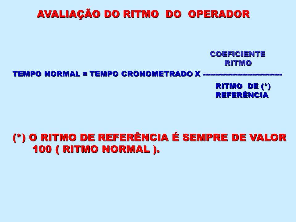 AVALIAÇÃO DO RITMO DO OPERADOR TEMPO NORMAL = TEMPO CRONOMETRADO X -------------------------------- COEFICIENTE RITMO RITMO RITMO DE (*) REFERÊNCIA (*