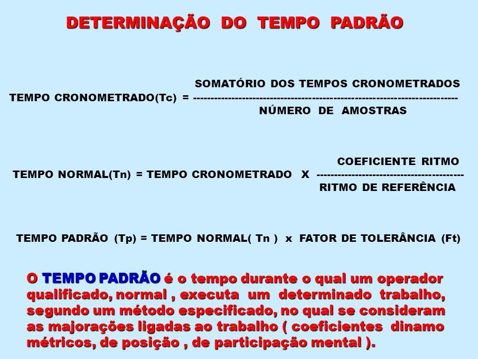 DETERMINAÇÃO DO TEMPO PADRÃO SOMATÓRIO DOS TEMPOS CRONOMETRADOS TEMPO CRONOMETRADO(Tc) = -------------------------------------------------------------
