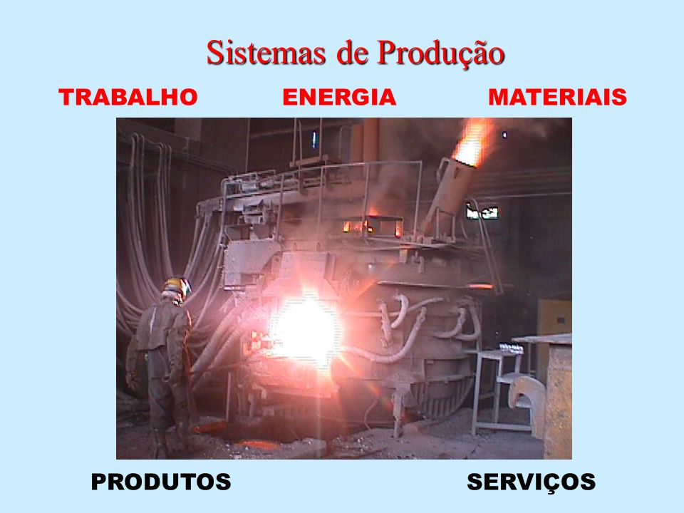 Sistema da Produção Processo conversão: Em manufatura, muda o formato das matérias-primas ou composição e a forma dos demais recursos,em bens tangíveis.