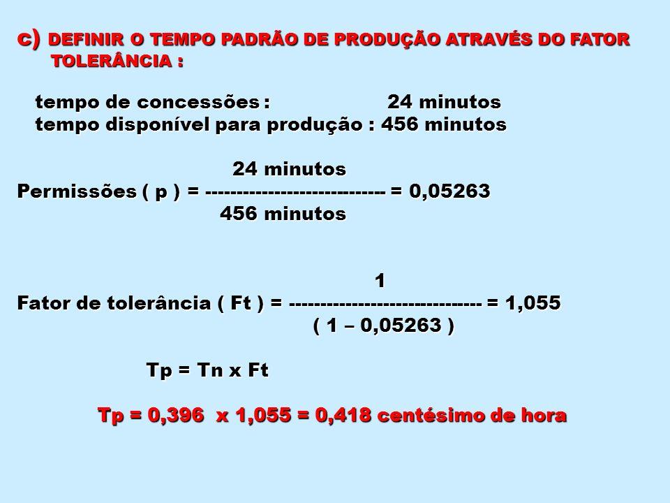 c) DEFINIR O TEMPO PADRÃO DE PRODUÇÃO ATRAVÉS DO FATOR TOLERÂNCIA : TOLERÂNCIA : tempo de concessões : 24 minutos tempo de concessões : 24 minutos tem