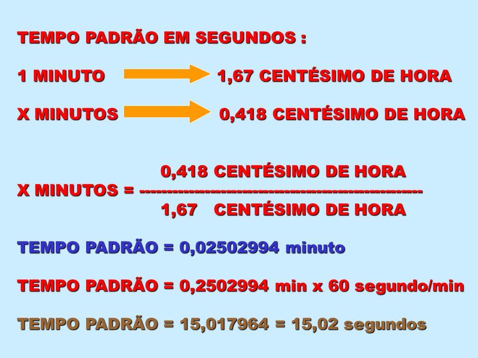 TEMPO PADRÃO EM SEGUNDOS : 1 MINUTO 1,67 CENTÉSIMO DE HORA X MINUTOS 0,418 CENTÉSIMO DE HORA 0,418 CENTÉSIMO DE HORA 0,418 CENTÉSIMO DE HORA X MINUTOS