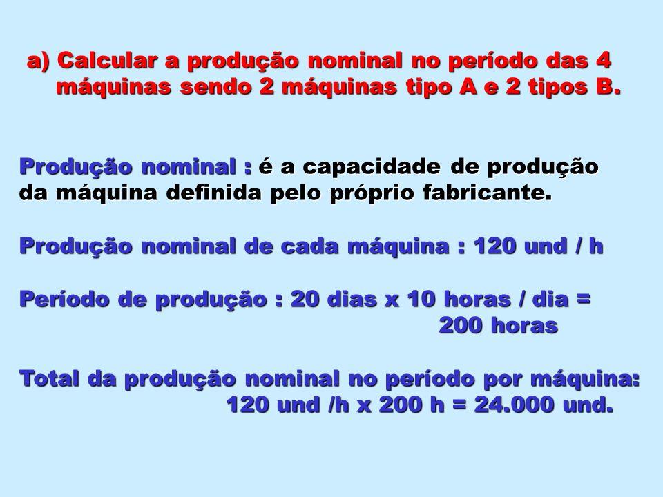 a) Calcular a produção nominal no período das 4 a) Calcular a produção nominal no período das 4 máquinas sendo 2 máquinas tipo A e 2 tipos B. máquinas