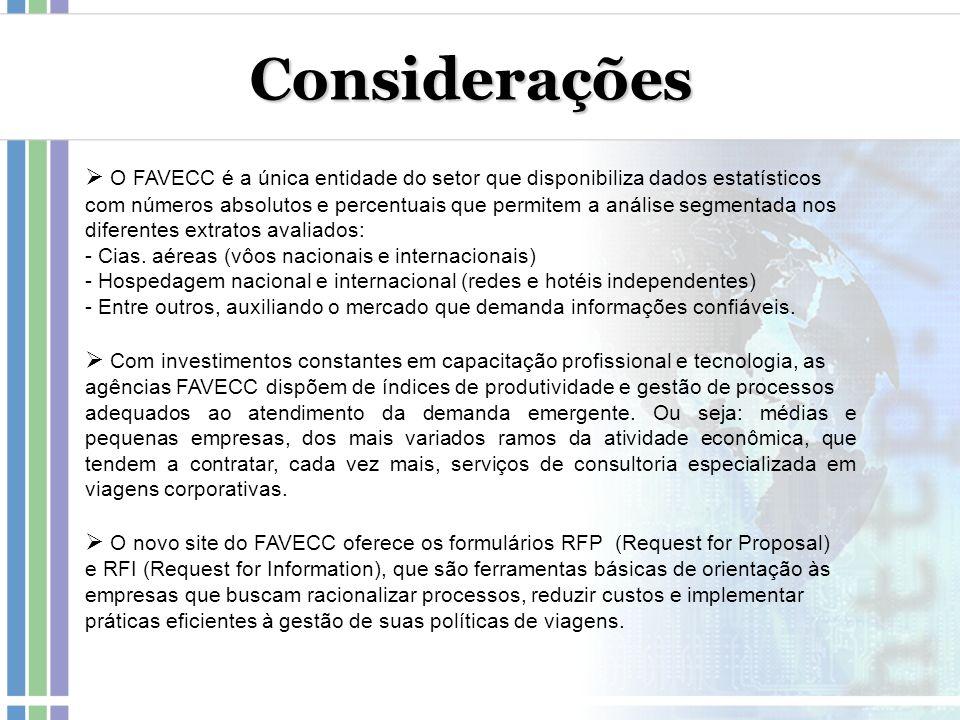 Considerações O FAVECC é a única entidade do setor que disponibiliza dados estatísticos com números absolutos e percentuais que permitem a análise seg