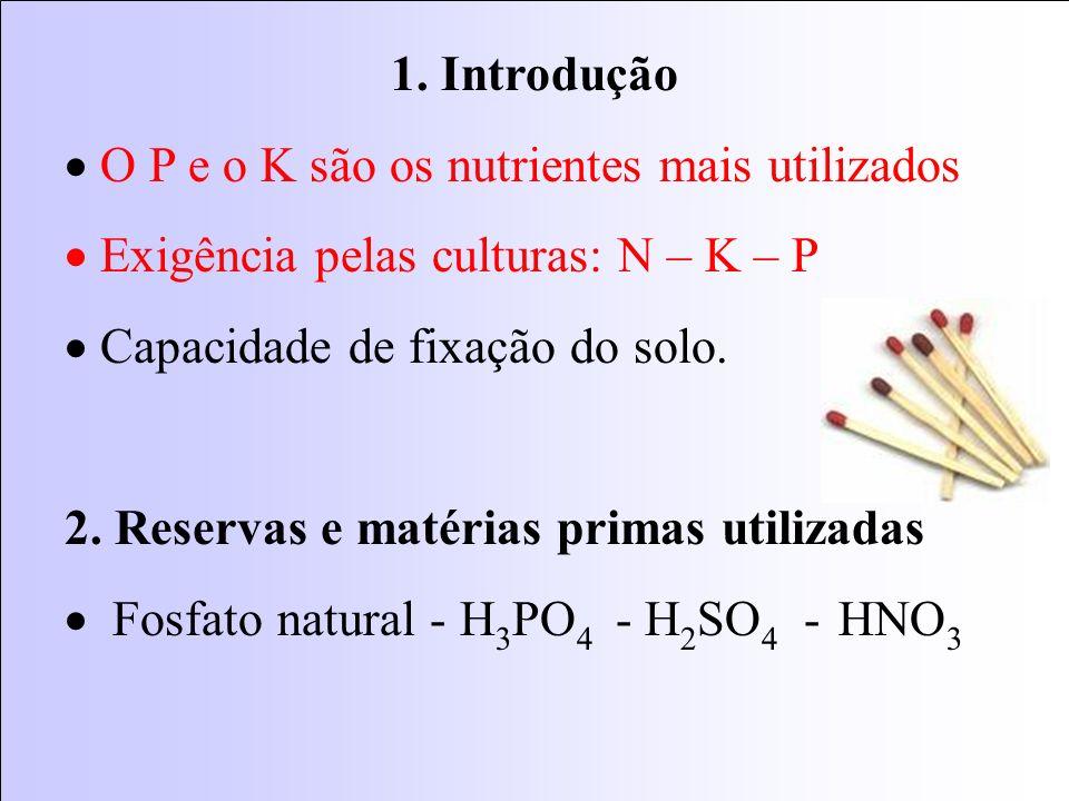 Boletim Técnico 100 Cana Planta Tabelas de Recomendações