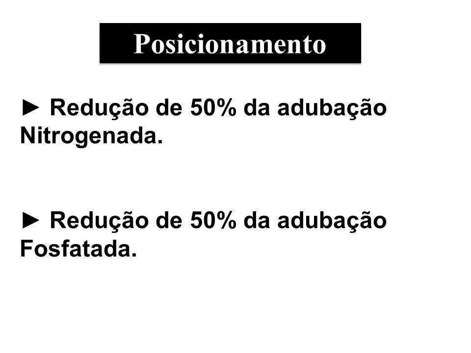 Posicionamento Redução de 50% da adubação Nitrogenada. Redução de 50% da adubação Fosfatada.