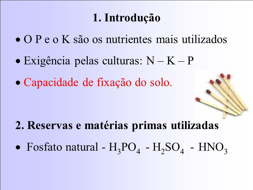 Tabela 3.11.Acidez ou alcalinidade equivalente dos adubos fosfatados e índice salino.