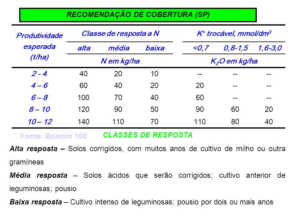 Produtividade esperada (t/ha) Classe de resposta a NK + trocável, mmol/dm 3 altamédiabaixa<0,70,8-1,51,6-3,0 N em kg/haK 2 O em kg/ha 2 - 4402010-- 4