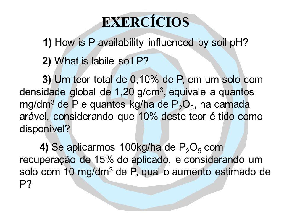 EXERCÍCIOS 1) How is P availability influenced by soil pH? 2) What is labile soil P? 3) Um teor total de 0,10% de P, em um solo com densidade global d