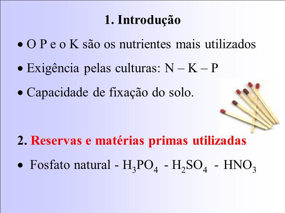 1. Introdução O P e o K são os nutrientes mais utilizados Exigência pelas culturas: N – K – P Capacidade de fixação do solo. 2. Reservas e matérias pr
