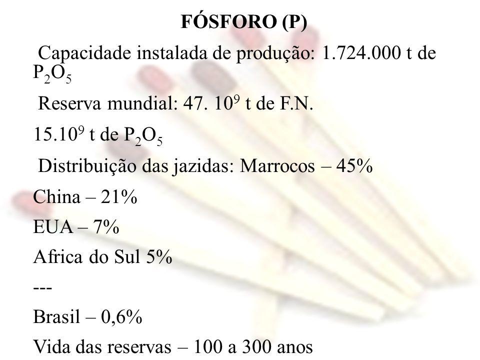 RECOMENDAÇÃO DE ADUBAÇÃO DE SEMEADURA PARA GRÃOS (SP) Produtivida de esperada Nitro- gênio P resina, mg/dm 3 K + trocável, mmol c /dm 3 0-67-1516-40>400-0,70,8-1,51,6-3,0>3,0 (t/ha) (kg/ha) P 2 O 5 (kg/ha)K 2 O (kg/ha) 2 – 310604030205040300 4 – 6208060403050 4020 6 – 8209070503050 30 8 – 1030-90604050 40 10 -1230-1007050 20 kg ha -1 de Enxofre para metas de até 6 t ha -1 e 40 kg ha -1 para metas maiores 4 kg ha -1 de Zinco em solos com teores inferiores a 0,6 mg/dm3 e 2 kg/há para teores entre 0,6 e 1,2 mg/dm3 Fonte: Boletim 100