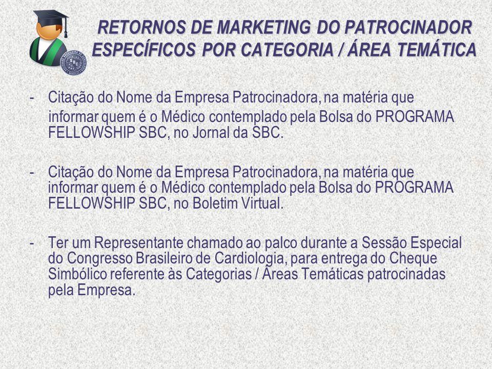 RETORNOS DE MARKETING DO PATROCINADOR ESPECÍFICOS POR CATEGORIA / ÁREA TEMÁTICA -Citação do Nome da Empresa Patrocinadora, na matéria que informar que