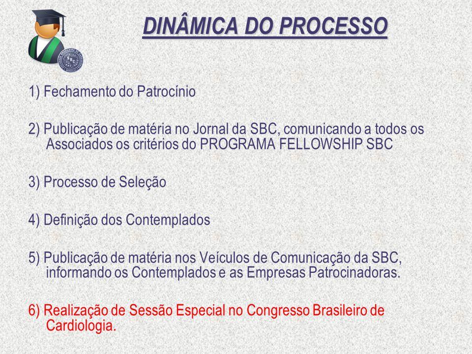 DINÂMICA DO PROCESSO DINÂMICA DO PROCESSO 1) Fechamento do Patrocínio 2) Publicação de matéria no Jornal da SBC, comunicando a todos os Associados os