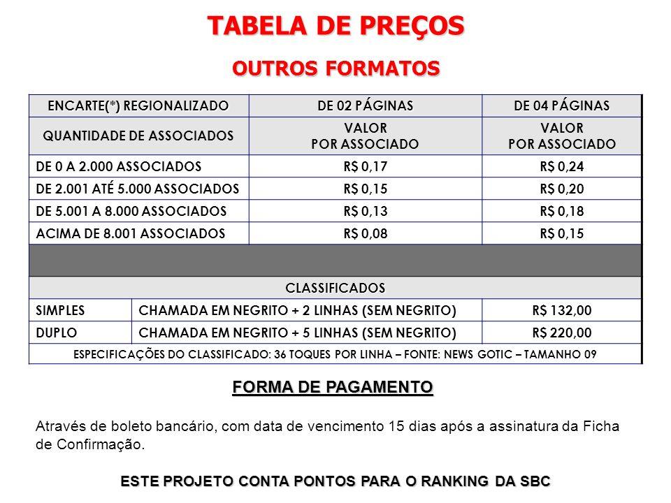 TABELA DE PREÇOS OUTROS FORMATOS ENCARTE(*) REGIONALIZADO DE 02 PÁGINAS DE 04 PÁGINAS QUANTIDADE DE ASSOCIADOS VALOR POR ASSOCIADO VALOR POR ASSOCIADO DE 0 A 2.000 ASSOCIADOSR$ 0,17R$ 0,24 DE 2.001 ATÉ 5.000 ASSOCIADOSR$ 0,15R$ 0,20 DE 5.001 A 8.000 ASSOCIADOSR$ 0,13R$ 0,18 ACIMA DE 8.001 ASSOCIADOSR$ 0,08R$ 0,15 CLASSIFICADOS SIMPLESCHAMADA EM NEGRITO + 2 LINHAS (SEM NEGRITO) R$ 132,00 DUPLOCHAMADA EM NEGRITO + 5 LINHAS (SEM NEGRITO) R$ 220,00 ESPECIFICAÇÕES DO CLASSIFICADO: 36 TOQUES POR LINHA – FONTE: NEWS GOTIC – TAMANHO 09 FORMA DE PAGAMENTO Através de boleto bancário, com data de vencimento 15 dias após a assinatura da Ficha de Confirmação.