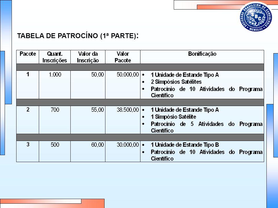 TABELA DE PATROCÍNO (1ª PARTE) :