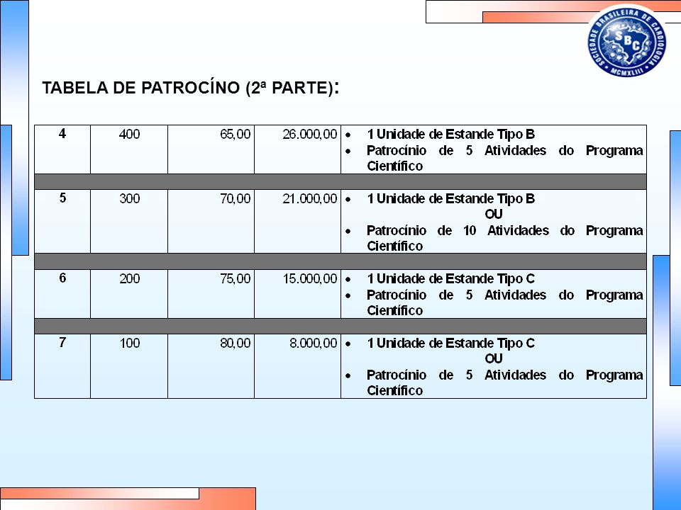 TABELA DE PATROCÍNO (2ª PARTE) :