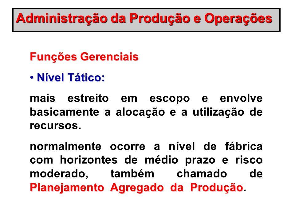 Funções Gerenciais Nível Tático: Nível Tático: mais estreito em escopo e envolve basicamente a alocação e a utilização de recursos. Planejamento Agreg