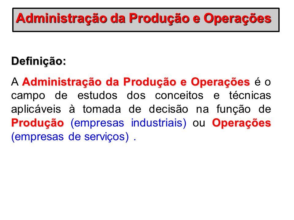 Administração da Produção e Operações Definição: Administração da Produção e Operações ProduçãoOperações A Administração da Produção e Operações é o c