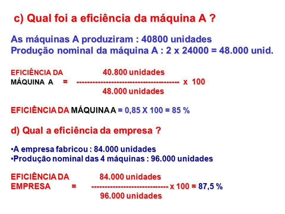 c) Qual foi a eficiência da máquina A ? c) Qual foi a eficiência da máquina A ? As máquinas A produziram : 40800 unidades Produção nominal da máquina