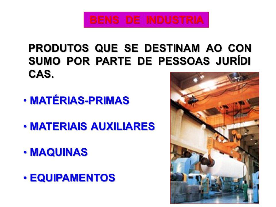 PRODUTOS QUE SE DESTINAM AO CON SUMO POR PARTE DE PESSOAS JURÍDI CAS. BENS DE INDUSTRIA BENS DE INDUSTRIA MATÉRIAS-PRIMAS MATERIAIS AUXILIARES MATERIA