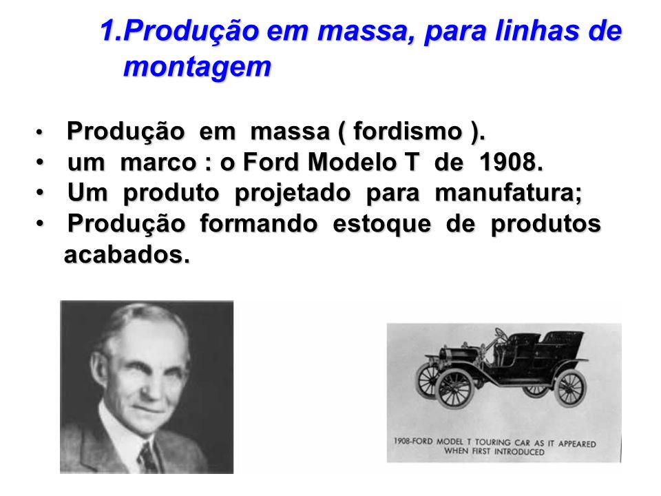 Produção em massa ( fordismo ). Produção em massa ( fordismo ). um marco : o Ford Modelo T de 1908. um marco : o Ford Modelo T de 1908. Um produto pro