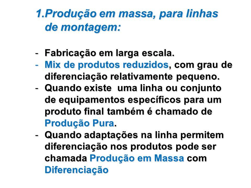 1.Produção em massa, para linhas de montagem: -Fabricação em larga escala. -Mix de produtos reduzidos, com grau de diferenciação relativamente pequeno