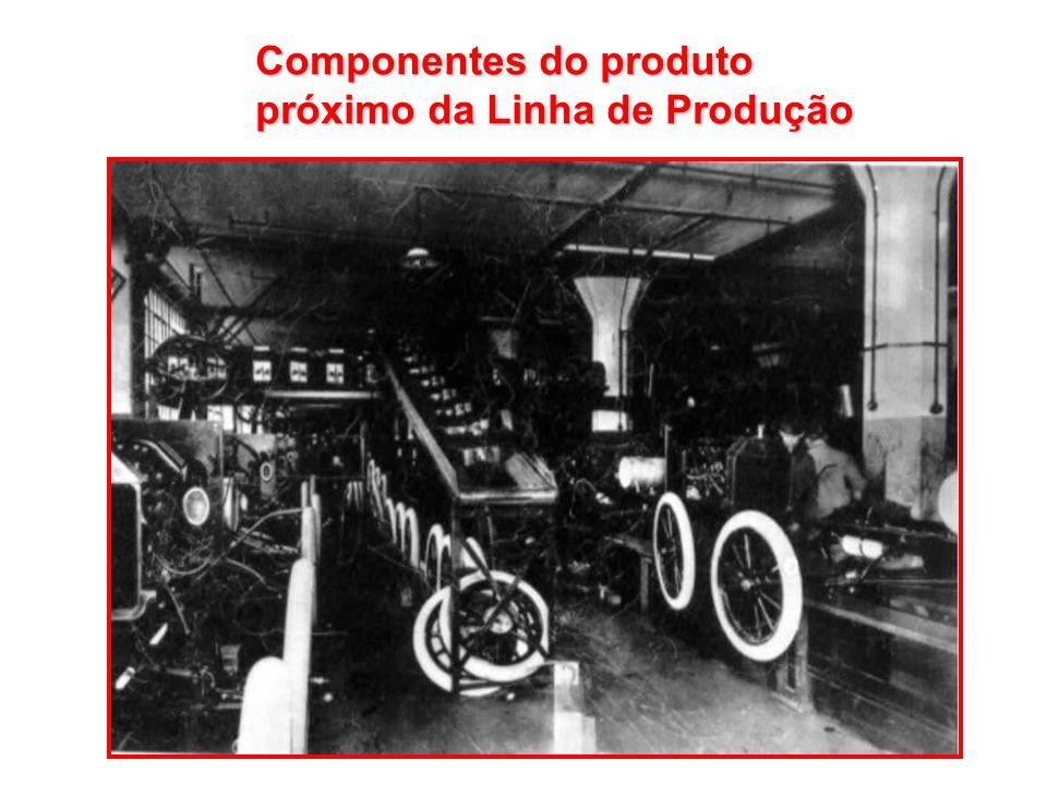 Componentes do produto Componentes do produto próximo da Linha de Produção próximo da Linha de Produção