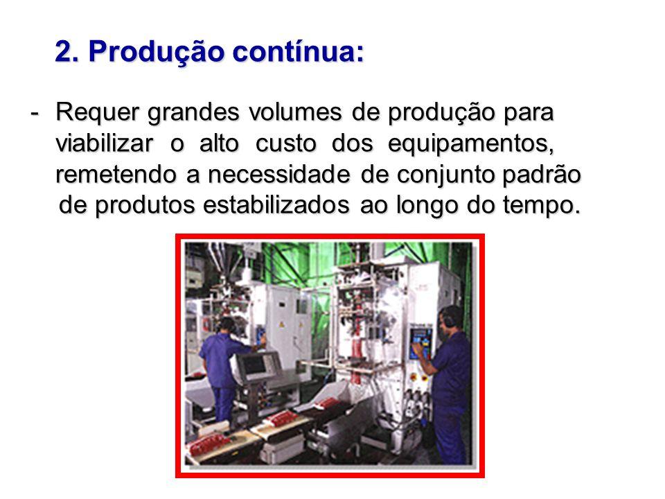2. Produção contínua: -Requer grandes volumes de produção para viabilizar o alto custo dos equipamentos, remetendo a necessidade de conjunto padrão de