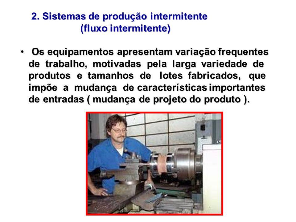 2. Sistemas de produção intermitente 2. Sistemas de produção intermitente (fluxo intermitente) (fluxo intermitente) Os equipamentos apresentam variaçã
