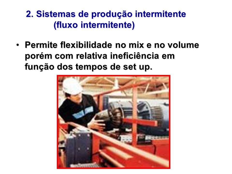 2. Sistemas de produção intermitente 2. Sistemas de produção intermitente (fluxo intermitente) (fluxo intermitente) Permite flexibilidade no mix e no
