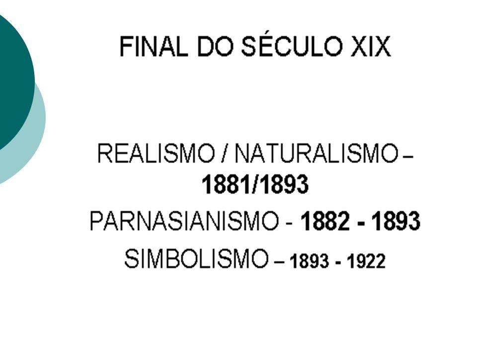 FINAL DO SÉCULO XIX