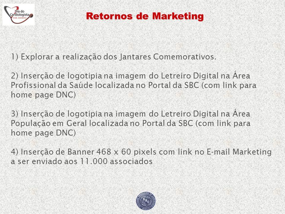 Retornos de Marketing 1) Explorar a realização dos Jantares Comemorativos. 2) Inserção de logotipia na imagem do Letreiro Digital na Área Profissional