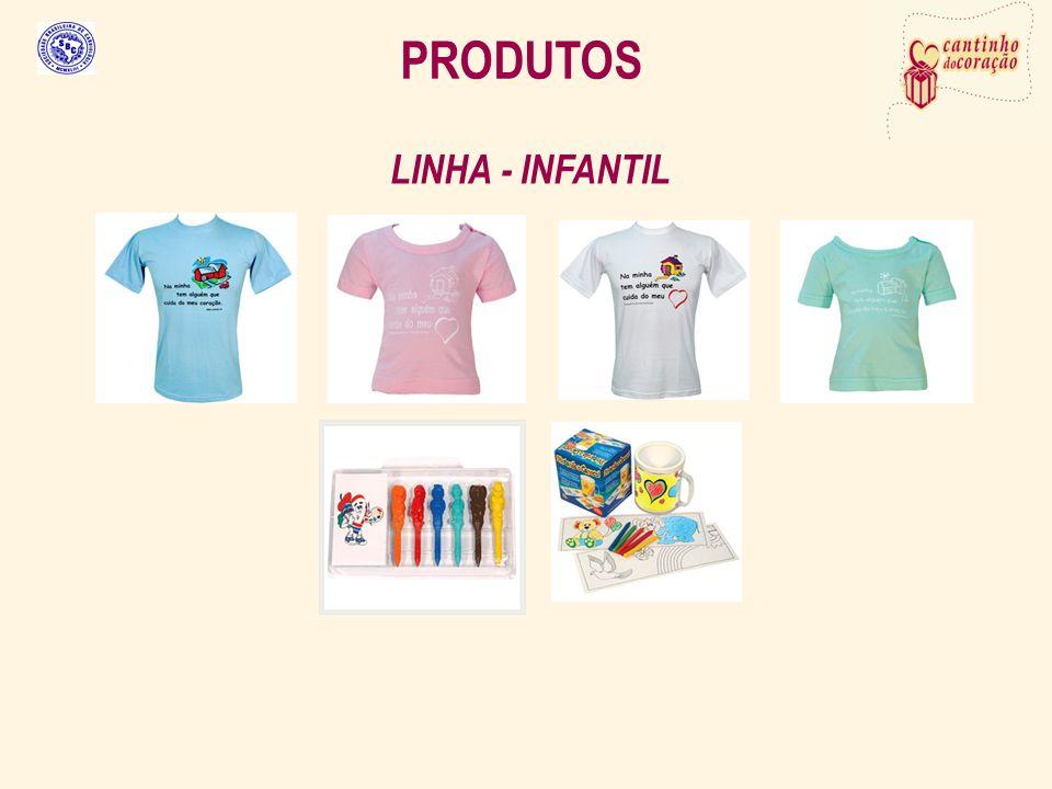 PRODUTOS LINHA - INFANTIL