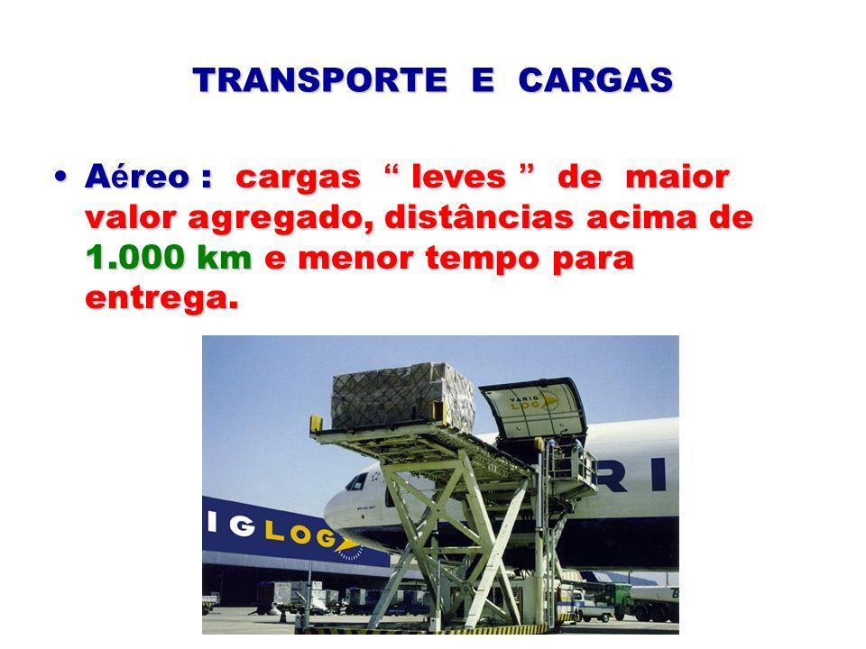 TRANSPORTE E CARGAS A é reo : cargas leves de maior valor agregado, distâncias acima de 1.000 km e menor tempo para entrega.A é reo : cargas leves de