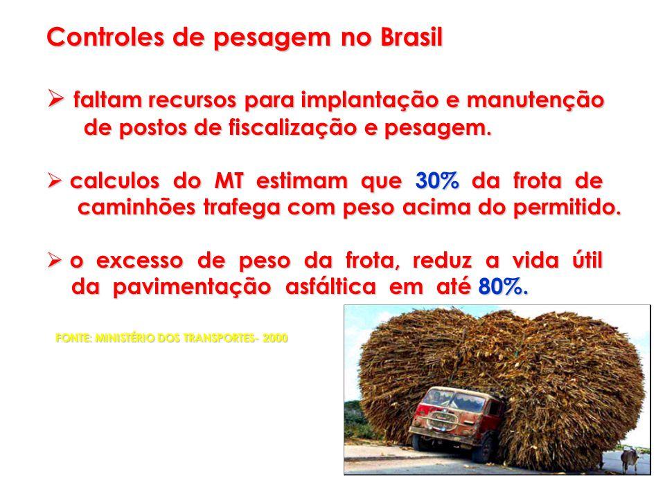 Controles de pesagem no Brasil faltam recursos para implantação e manutenção faltam recursos para implantação e manutenção de postos de fiscalização e
