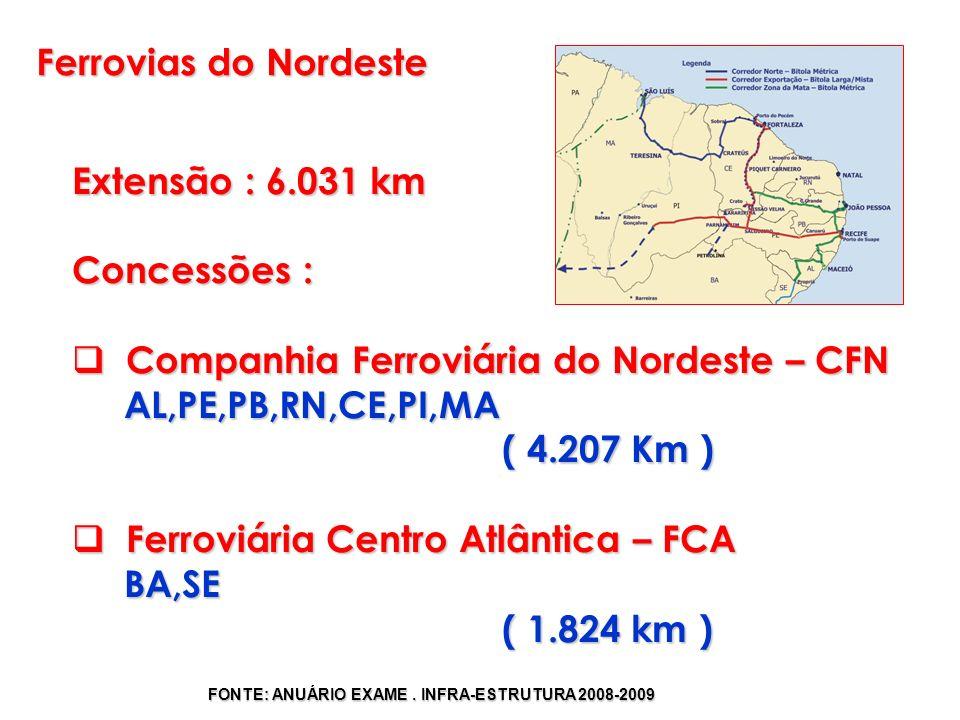 Ferrovias do Nordeste Extensão : 6.031 km Concessões : Companhia Ferroviária do Nordeste – CFN Companhia Ferroviária do Nordeste – CFN AL,PE,PB,RN,CE,