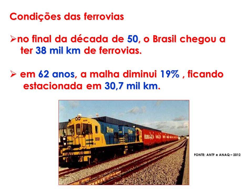 Condições das ferrovias no final da década de 50, o Brasil chegou a no final da década de 50, o Brasil chegou a ter 38 mil km de ferrovias. ter 38 mil