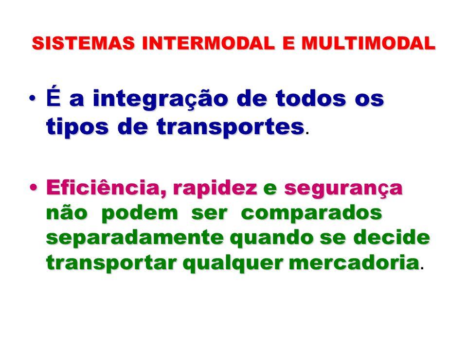 SISTEMAS INTERMODAL E MULTIMODAL É a integra ç ão de todos os tipos de transportesÉ a integra ç ão de todos os tipos de transportes. Eficiência, rapid