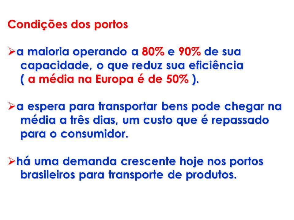 Condições dos portos a maioria operando a 80% e 90% de sua a maioria operando a 80% e 90% de sua capacidade, o que reduz sua eficiência capacidade, o