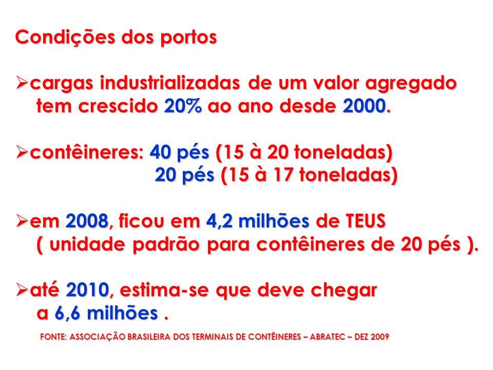 Condições dos portos cargas industrializadas de um valor agregado cargas industrializadas de um valor agregado tem crescido 20% ao ano desde 2000. tem