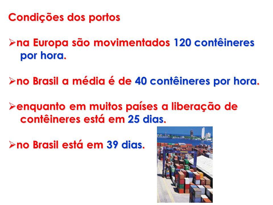 Condições dos portos na Europa são movimentados 120 contêineres na Europa são movimentados 120 contêineres por hora. por hora. no Brasil a média é de